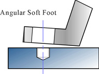 soft foot angular.JPG (59498 bytes)