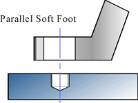 soft foot parallel.JPG (54383 bytes)