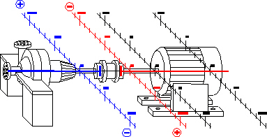 Dial Indicator Alignment Procedure