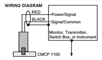 CMCP1100 Wiring Diagram